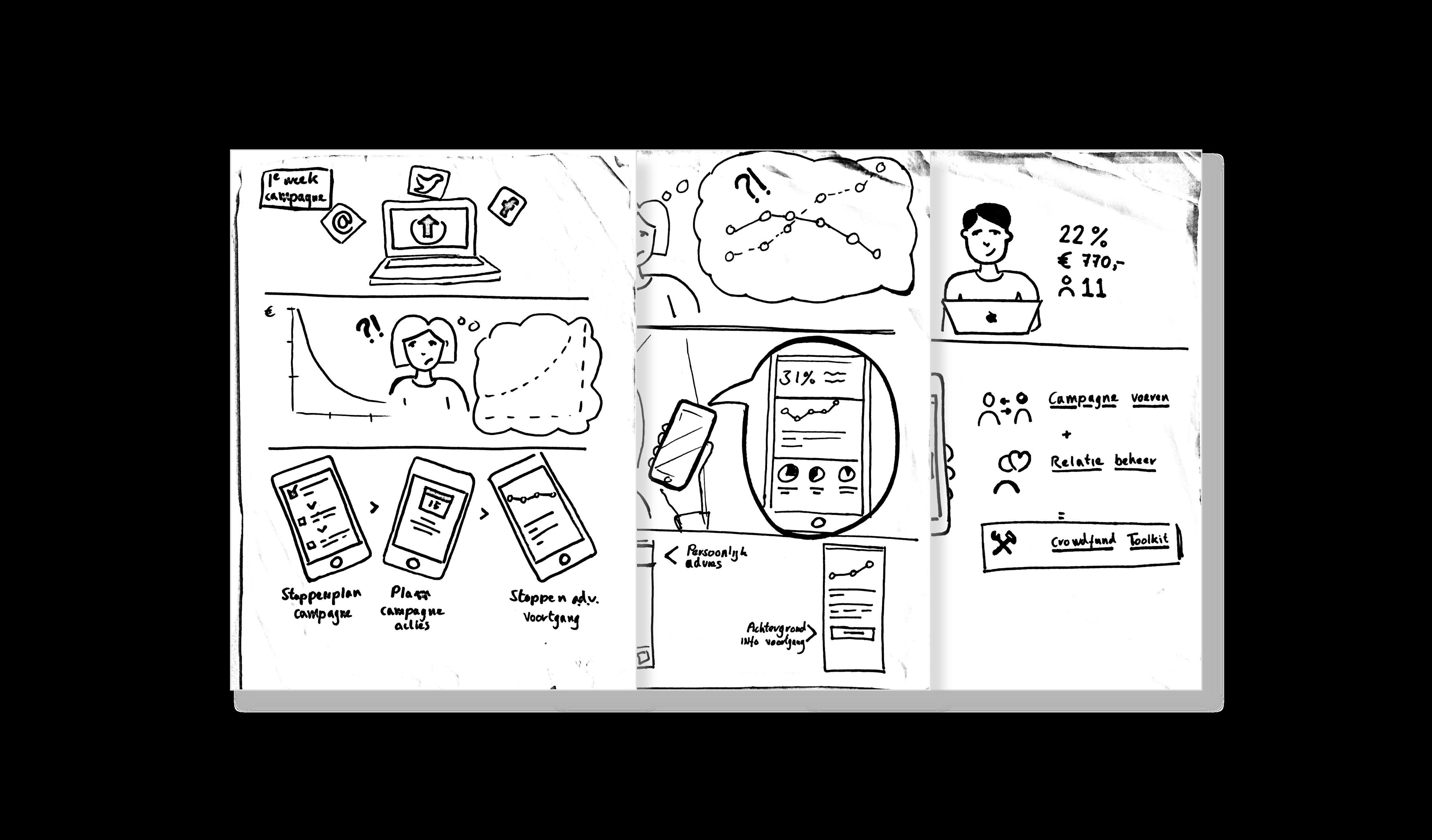 Voordekunst-storyboards